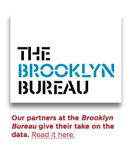 Read the Brooklyn Bureau Story
